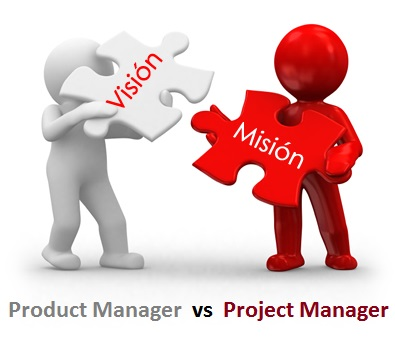 Project or Product?